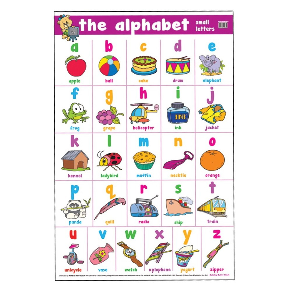 Educational Chart the alphabet (Small Letters) (MM00839)