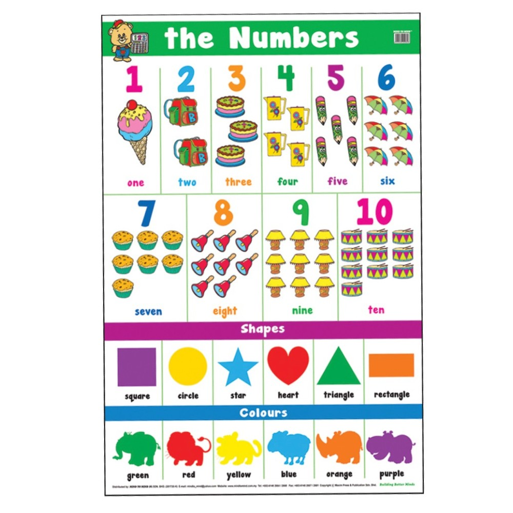 Educational Chart The Numbers (MM00846)