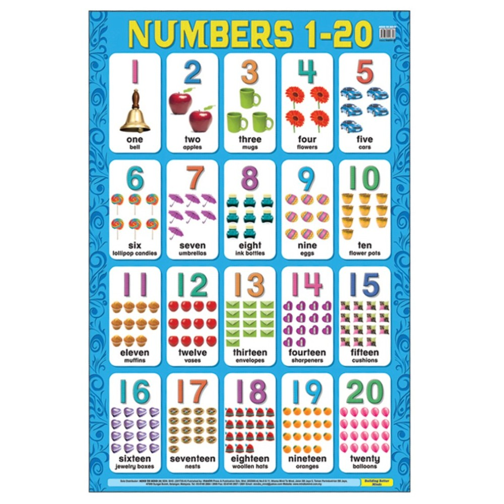 Educational Chart Numbers 1-20 (MM58358)